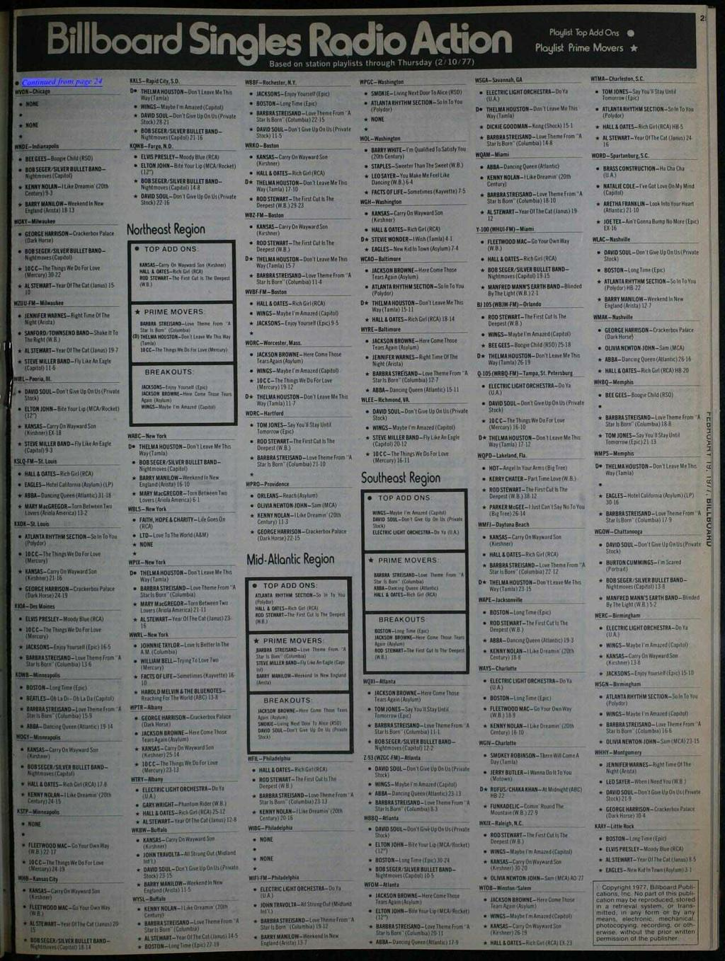 2: Billboard Sinales Radio Action Based on station playlists through Thursday (2/10/77) Ploylist Top Add Ons Ploylist Prime Movers * Contznrzr/ from :4 WVON- Chiago NONE NONE NDE- ndunapdö BEE GEES-