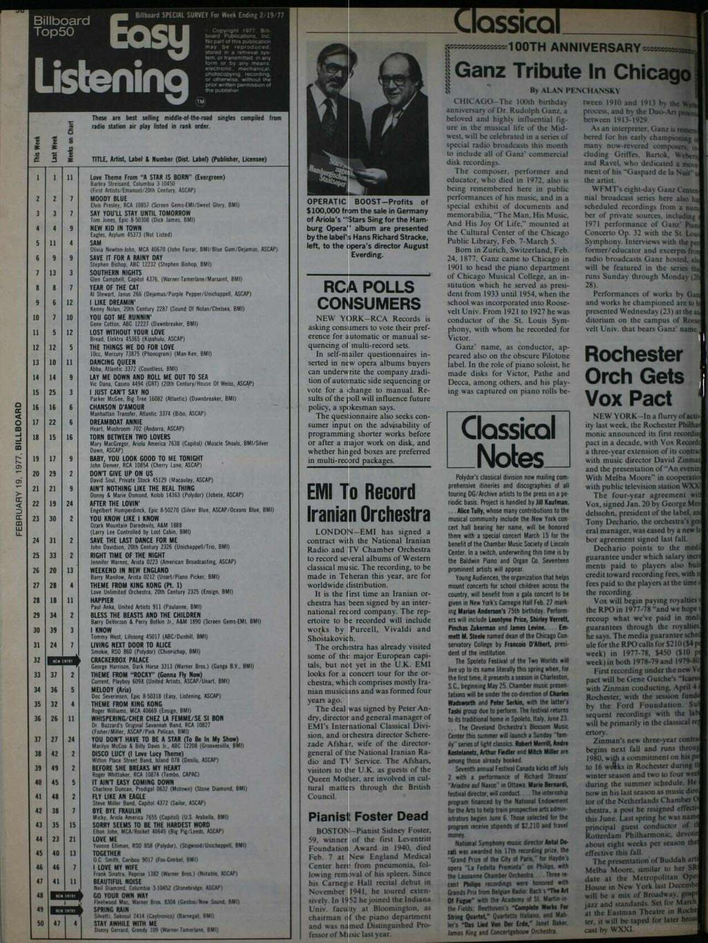 m Billboard Top50 6:::1Billboard SPECAL SURVEY For Week Ending 2,19 77 S Listenn9 s X 11 g s 2 2 7 3 3 7 4 4 9 5 11 4 6 9 9 7 3 3 8 8 7 9 6 12 O 7 10 ll 5 12 2 12 5 3 10 11 14 14 9 15 25 3 16 16 6 17
