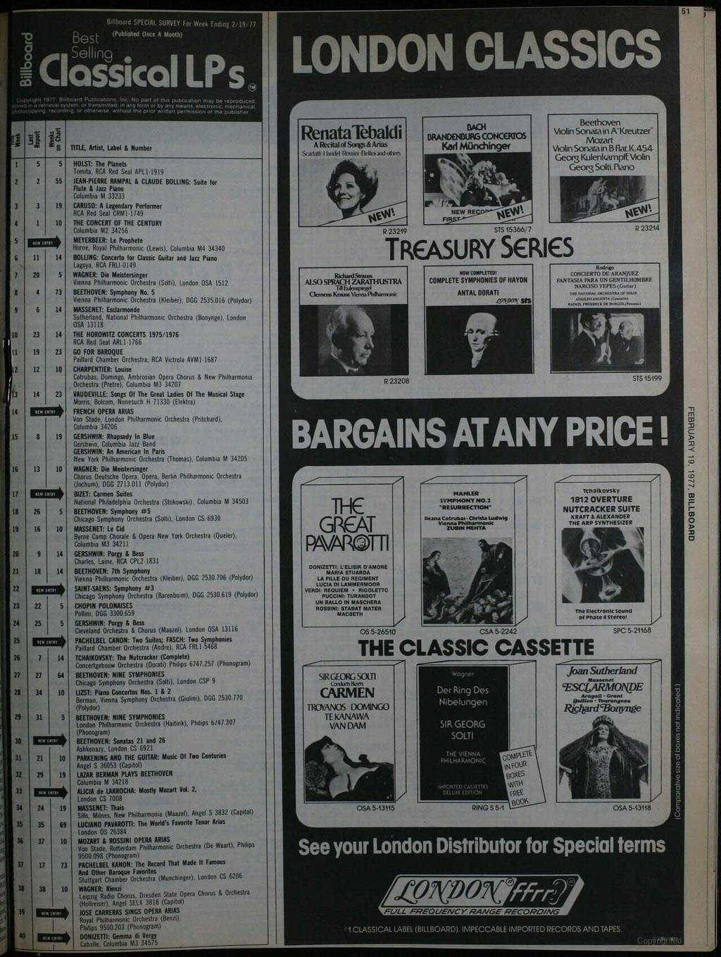51 7- Best Billboard SPECAL SURVEY For Week Ending 2/19 +77 (Pubkshed Once A Month) Selling Classical LPs, Gopynphl 1977. Brlbaard Publications. nc No Part of his publecalren may De reproduced.