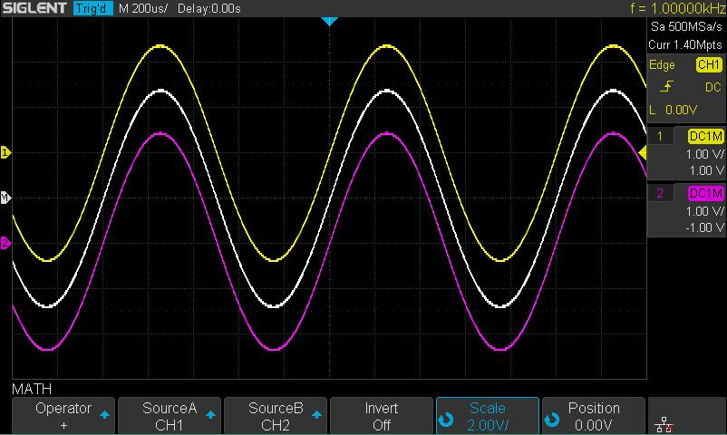 Math Operators The oscilloscope supports math count operation (Addition, subtraction, multiplication, division), FFT (Fourier transform) operation and math function operation (differential, integral,