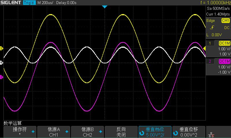 4. If you want to invert the math waveform, press the Invert button and set the option to On to invert the display of the math waveform.