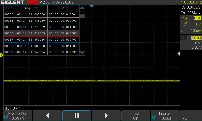 To Use the History Function The history function can record the waveforms of the input channels before press the Run/Stop button.