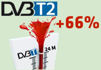 DVB-T2 Overview (features)