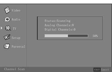 Press the Menu button to exit the OSD Menu, or Note: - This may take a few minutes to complete a full scan - The channels found will store automatically.
