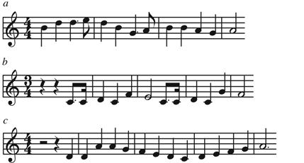 96 the music instinct Figure 4.3 None of these white-note melodies is in C major all are well-known, and are in G major (a), F major (b) and D minor (c). I have purposely omitted key signatures.