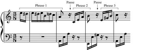 andante 117 Figure 4.15 The articulation of melodic phrasing in Beethoven s Für Elise. A similar phrase structure is found in music.