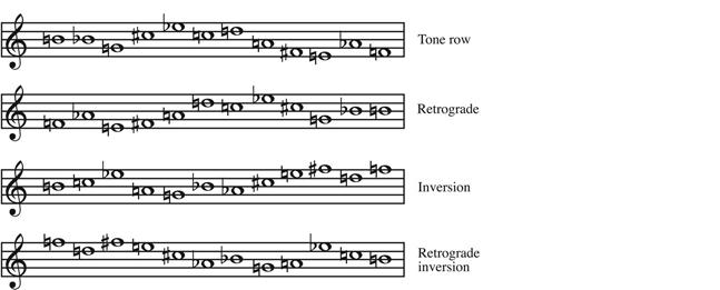andante 129 Figure 4.22 Permitted transmutations of the tone row in Schoenberg s serial method.