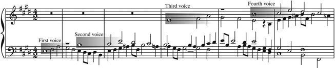 148 the music instinct Parallel chords Figure 5.8 The parallel chords in Ravel s Pavane pour une infante défunte break the classical rules of voice leading.