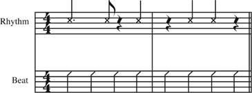 appassionato 287 Figure 10.1 The syncopated Bo Diddley rhythm. The symbols here denote unpitched percussion. shifting an emphasis off the beat. Normally it is displaced to just before a strong beat.