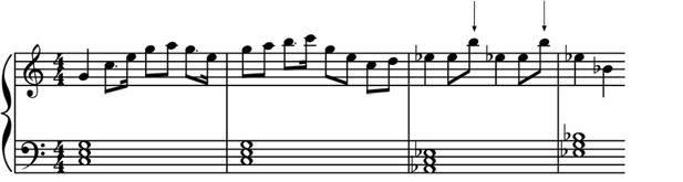 296 the music instinct a sharpened fourth note, for example, is nearly always resolved to the fourth or fifth.