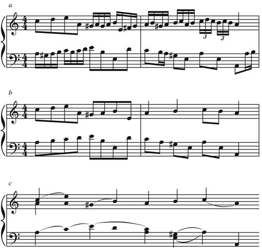 parlando 367 Figure 12.6 The Schenkerian reduction of Variation 3 of J. S. Bach s Aria variata (BWV989).