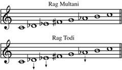 staccato 73 Figure 3.22 Two of the modes of north Indian music. The arrows indicate tunings slightly below those of the Western intonations notated here.