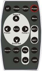 3-4 Infrared Remote Control Figure: 3 4 Button Description Button Description Button Description 1. Power Turn on and off the Digital Presenter. 8. Zoom Out Make the image smaller. 2. AF Auto Focus 9.
