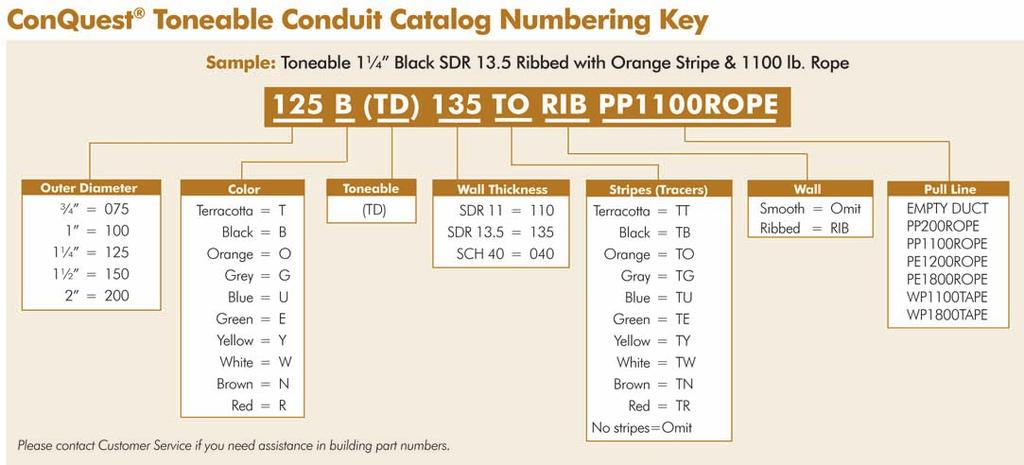 C O N D U I T ConQuest Toneable Conduit Dimensions and Specifications SDR 11 Nominal Nominal Outside Minimum Wall Nominal Inner Min. Bend Radius Max Pulling Weight* Size Diameter (in.) Thickness (in.