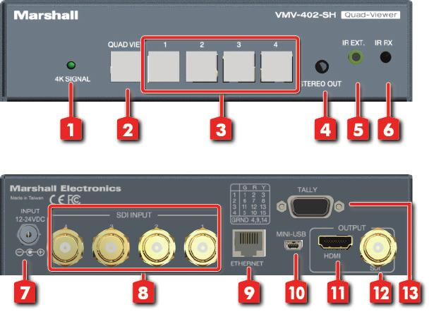 VMV-402-SH Manual 5. Panel Descriptions Front Panel Rear Panel 1. 4K Signal LED: Lighted when output is set for 4K (HDMI output) 2. Quadview Button: Toggles between default quad-view layouts 3.