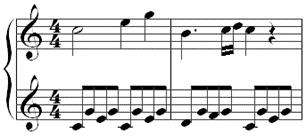 New Concept: Broken Chords, Arpeggios and Alberti Bass Alberti bass - A broken chord accompaniment, where the notes of the chord are in the specific order lowest, highest, middle, highest. e.g. An alberti bass of C would be CGEG CGEG Alberti Basses are usually found in the left hand of piano pieces.