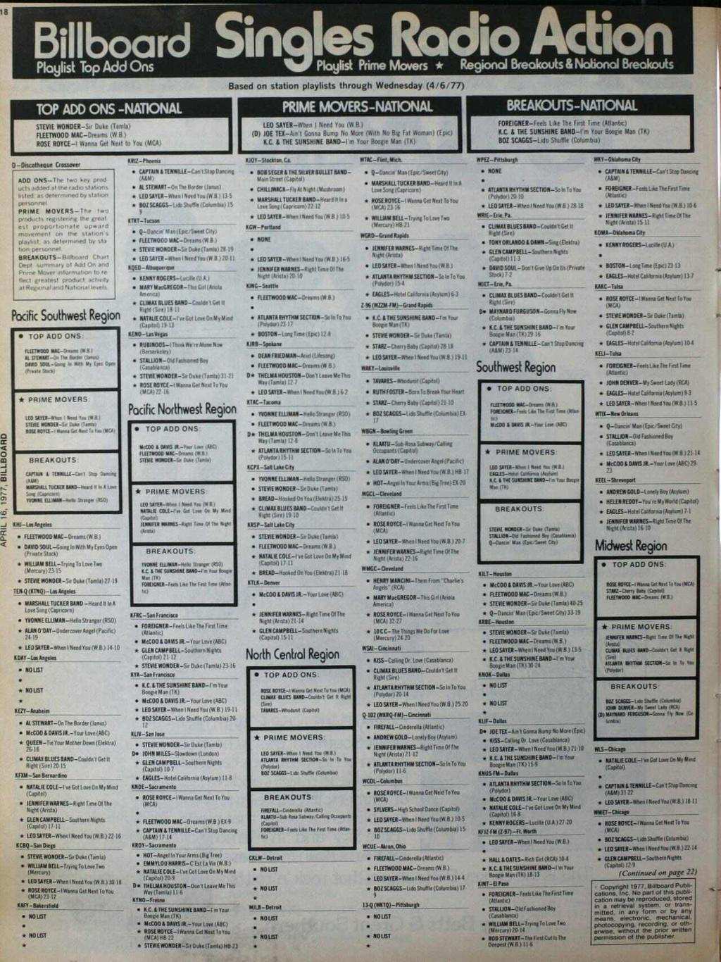 M Billboard Sin9les Rodio Action Ploylist Top Add Ons Ploylist Prime Move * Regionol Breoklouts & Notionoll Breokouts Based on station playlists through Wednesday (4/6/77) TROP ADO ONS -NATONAL STEVE