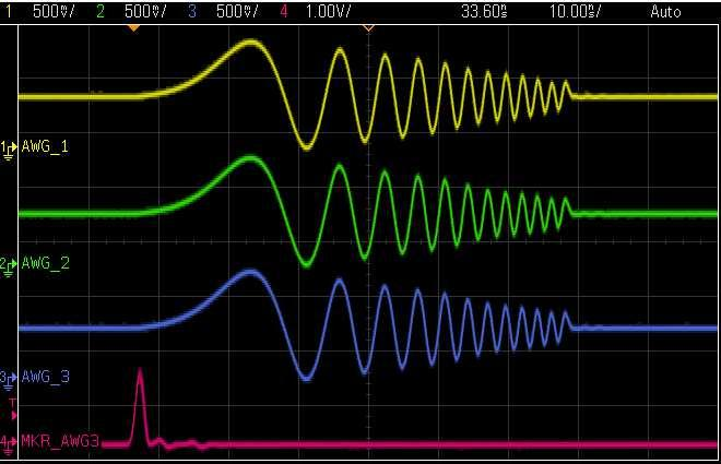 Output Frequency and phase