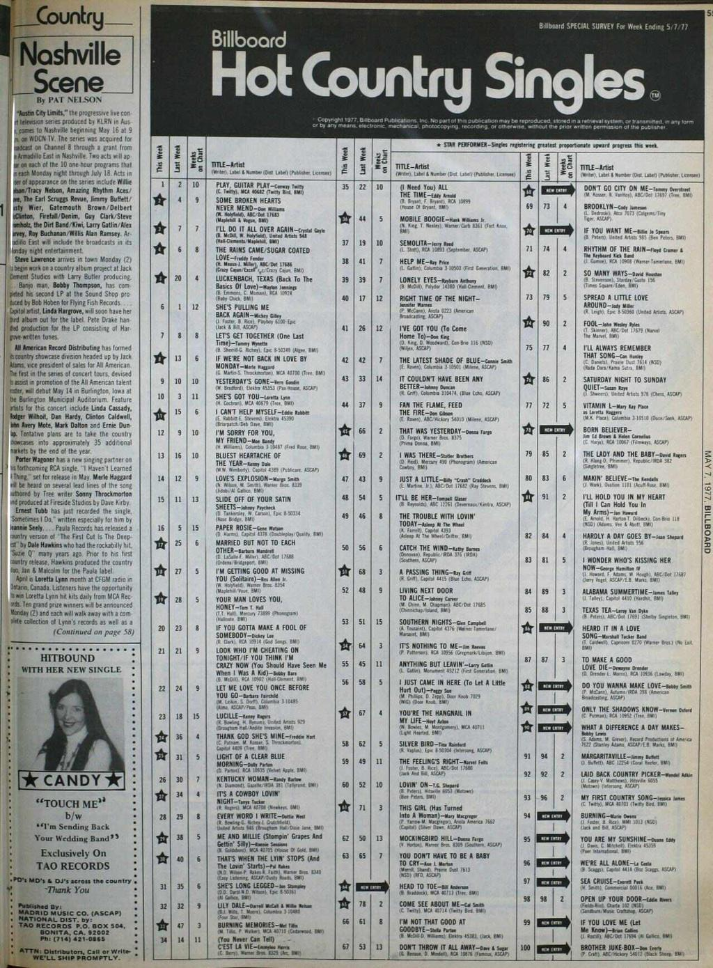 Country r Nashville Scene Itv l'at NELSON Billboard ( Hot Billboard SPECIAL SURVEY For Week Ending 5. t.
