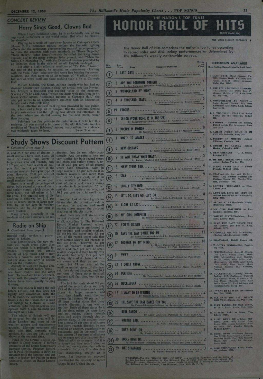 DECEMBER 12, 1960 The Billboard's Almair Popularity Charta.