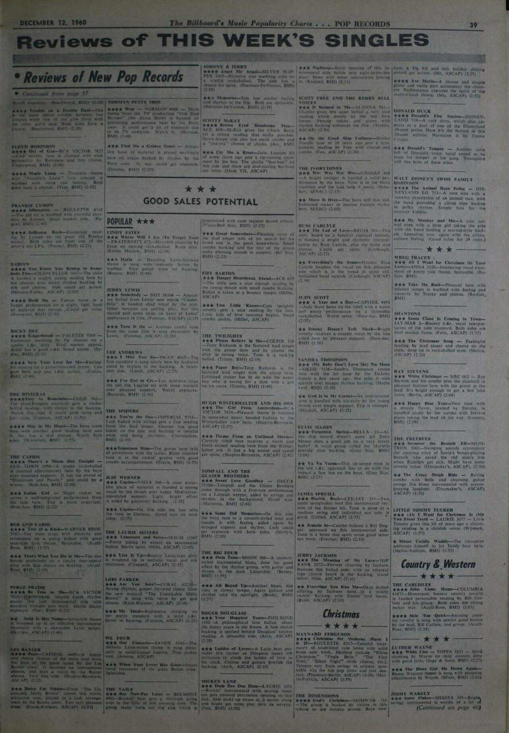 DECEMBER 12, 1960 The Billboard's Music Popularity l:barts... POP RECnRi)S 39 Reviews of THIS WEEK'S SINGLES r Reviews of New Pop Records r.,suinased tren part 37 }.,. rsrware,. tl/ttafi..ocd.