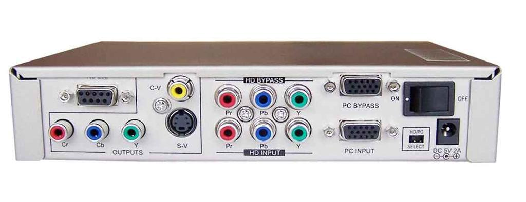 Rear Panel 1. RS-232 DB-9 connector: This is the RS-232 port for connection to the users PC. 2. Video Output port: This is the Composite Video output connector. 3.