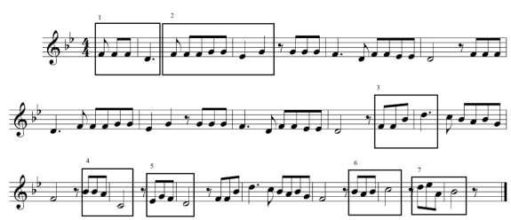 unifies the motives into the actual hymn tune. In this way, it is also the recapitulation of the sonata form, though not in the traditional sense.