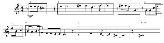 The introduction (measures 1 20) is in two parts: it opens with a bold gesture of ascending scales from the lowest register to the highest. This passage serves a dual purpose.
