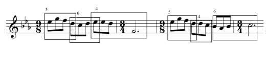 (Example 8). However, since every motive was introduced in the first section, the scherzo is still within the development.