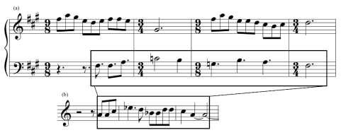This third section of the symphony alternates between the scherzo melody and returning transitional material.