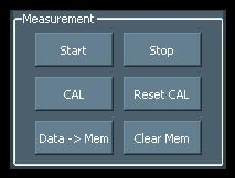 Example Measurement of a Low Pass Filter 6.2 Measurement Procedure Start the measurement after all settings are completed.