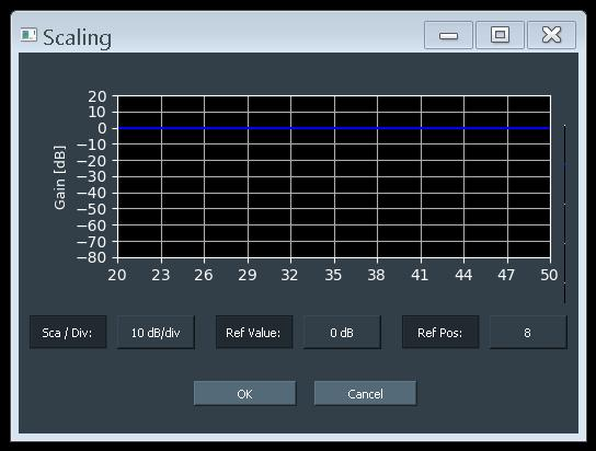 Example Measurement of a Low Pass Filter Fig. 6-9: Phase response You can adjust the y - axis scaling of the gain graph in the Scaling menu.