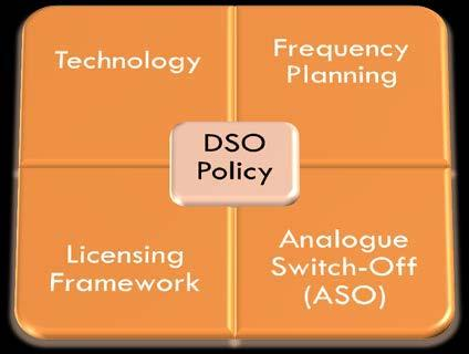 DTTB Receiver Technical Standard Radio Frequency Planning for DTTB Regulations: 2013 Issue Facility Licenses Issue Network Service
