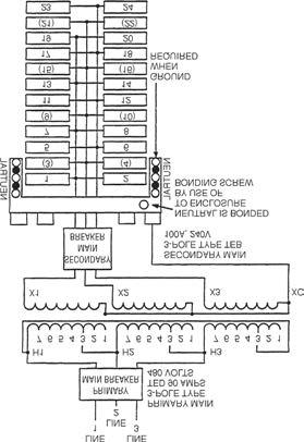"Servicenter Mini-Unit Substations Integral Transformer and Distribution Center Outlines, Dimensions and Wiring Diagrams Single-Phase Product Approx. Net ""A"" ""B"" ""C"" Frame kva Number Weight (Lbs."