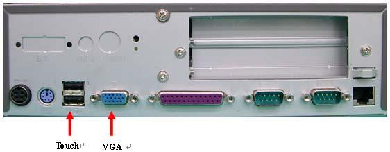 III. Installation I/O placement 7 6 5 4 3 2 1 1 DC JACK 2 DVI 3 VGA 4 USB B Type 5 Dual USB A Type 6 RS232 7 RJ45(RS232) To PC 1.