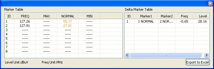 Delta Marker To perform the delta marker function from the Marker Table Window, perform the following steps; 1. Add at least two markers by using the steps outlined in Adding & Moving Markers. 2.