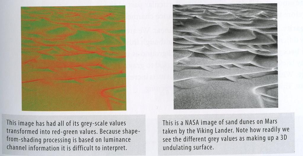 The luminance channel is what we use to understand