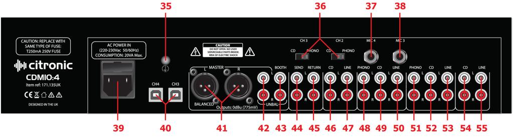 RETURN Loop return for send outputs 30. PHONES fader Level fader for headphones output 31. CUE button Select SEND to monitoring 32. BOOTH fader Level control for BOOTH output 33.