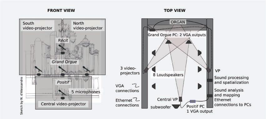International Journal of Creative Interfaces and Computer Graphics, 1(2), 51-66, July-September 2010 57 Figure 2.
