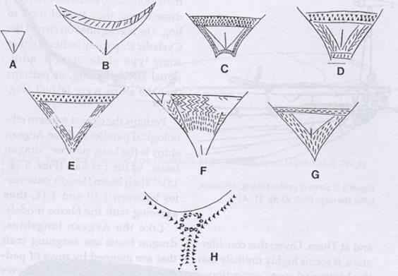 Figure 14. Clay frying pans from Khalandriani, Syros (ECyc II, Keros-Syros culture) (detail). The female genitalia on the frying pans.. List of Images Figure 1. Gold signet ring from Kandia(LMI).