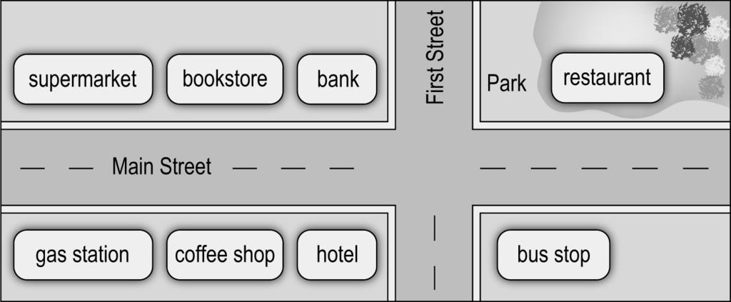 G Look at the map. Complete the sentences with the correct words from the box. across from between in next to on the corner of. The bus stop is Main Street and First Street.