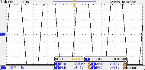Pg. 27 Note: If a complete waveform cannot be displayed or is beyond the screen borders, auto measurements cannot be made.