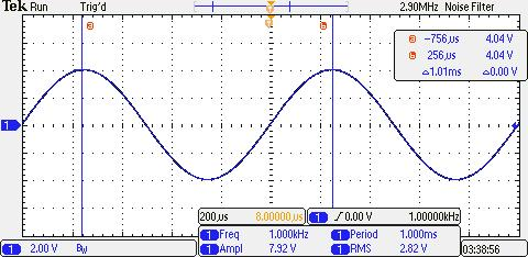 Pg. 28 OPTIONAL OSCILLOSCOPE MEASUREMENTS USING THE CURSORS PERIOD Press Cursors and turn the Multipurpose a, and b.