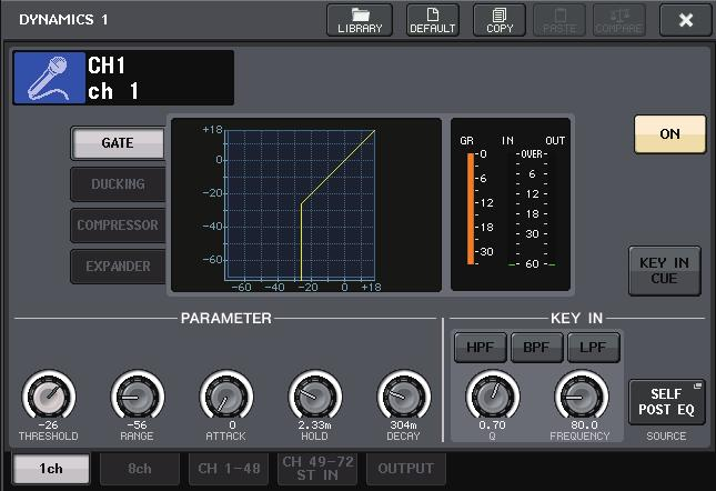 Edit the DYNAMICS 2 parameters in the same way. Setting the output channels 4. Edit the EQ type and filter type in the HPF / EQ popup window. 1.
