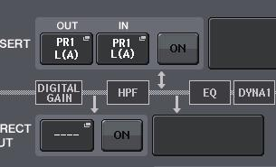 In the INSERT field of the SELECTED CHANNEL VIEW screen, press the button that indicates the name of the inserted PREMIUM RACK.