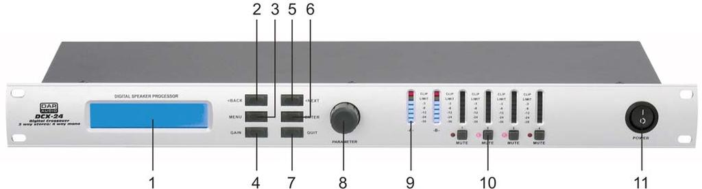 Description of the device Features The DCX-24 is a professional crossover: Active frequency filter with slopes up to 48 db/octave split up the audio-signal into different frequency bands 5 basic