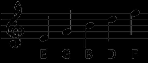Literacy Treble Clef Note
