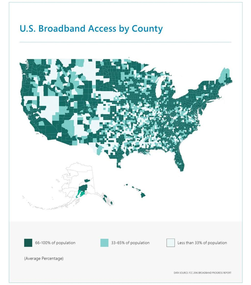 This dynamic map shows the proportion of individuals who have access to broadband in each county in the US, based on the Federal Communications Commission s Broadband Progress Report 2016.