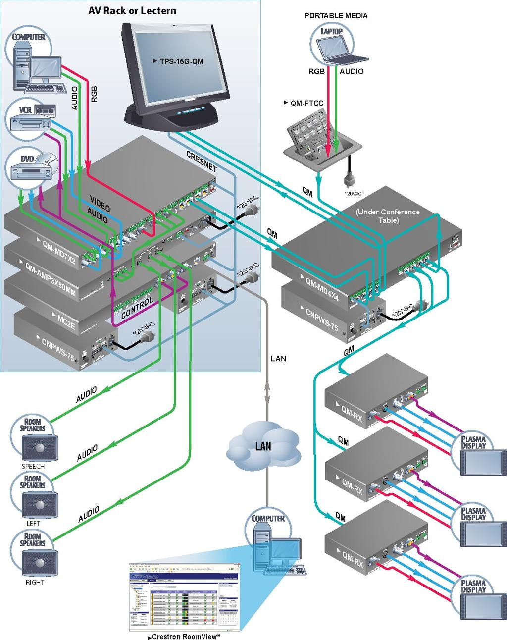 Crestron Qm Md4x4 4x4 Quickmedia Matrix Switcher Operations Guide Pdf Series Wiring Diagrams In A Business Application For