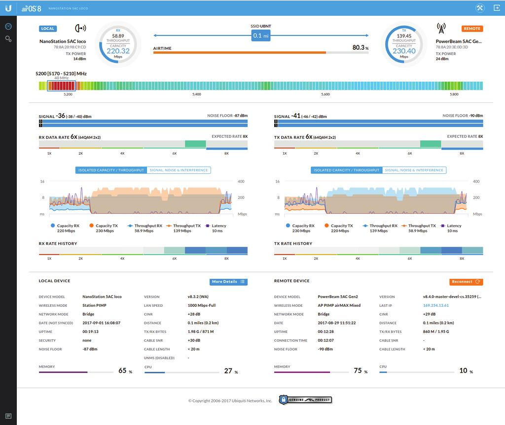Datasheet 5 Ghz Airmax Ac Radio Models Ns 5ac 5acl Ubiquiti Nanostation M2 Wiring Diagram Overview Networks Set The Bar For Worlds First Low Cost And Efficient Broadband